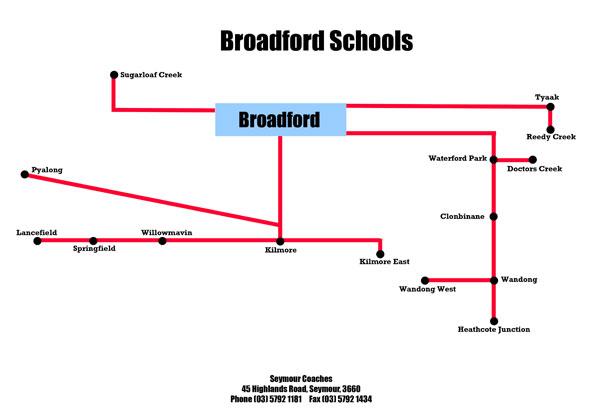 Broadford Secondary College